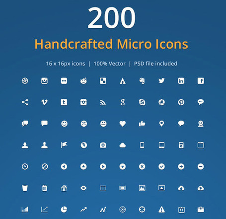 200 Handcrafted Micro Icons (PSD) || webintenta blog | Recursos | Scoop.it