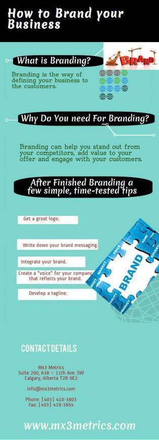 Branding Tips from Mx3 Metrics Infographic | Marketing Metric Analysis Tips | Scoop.it