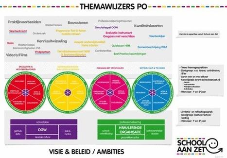 Primair onderwijs| School aan Zet | Merlijn eigentijds en toekomst gericht onderwijs | Scoop.it