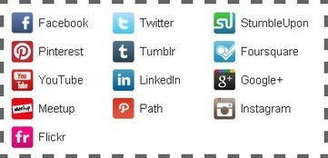 Manage Your Social Network Settings Easily | Inspiring Social Media | Scoop.it
