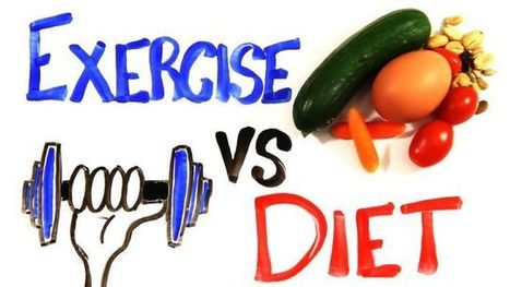 Why Diet Matters More than Exercise For Weight Loss, In One Video | Bazaar | Scoop.it