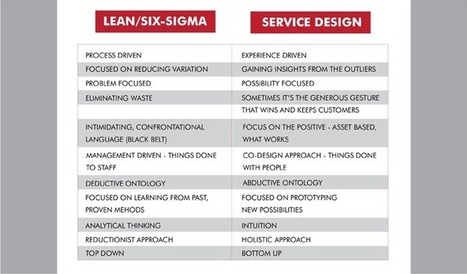 Service Design meets Six Sigma: Complementary or Contradictory? - The Customer Experience Company   marketing   Scoop.it