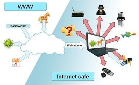 ESET: Προειδοποιήσεις και συμβουλές περί Internet και κατόχων πιστωτικών - χρεωστικών καρτών | Ασφάλεια στο διαδίκτυο | Scoop.it