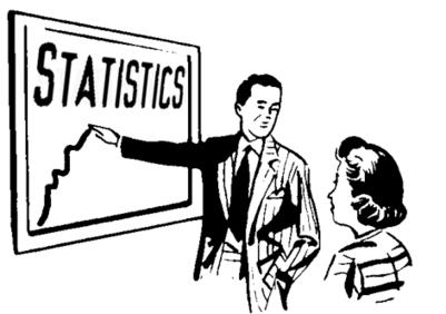 Ten Surprising Sales and Prospecting Statistics | Sales Hacks and Tools | Scoop.it