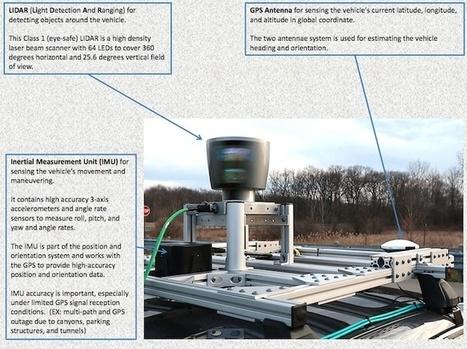 Toyota's Semi-Autonomous Car Will Keep You Safe - IEEE Spectrum | SkyNet Alert! | Scoop.it
