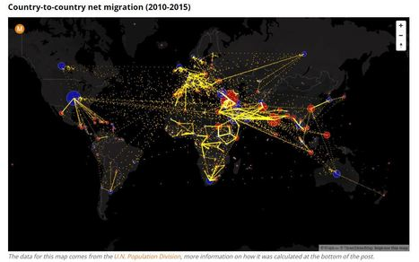 All the World's Immigration Visualized in 1 Map | Unit 2- Population and Migration | Scoop.it