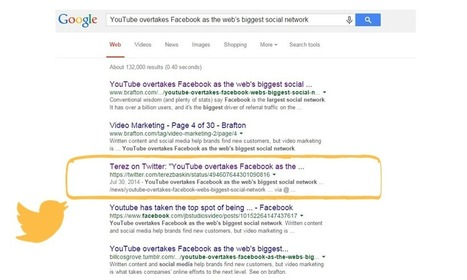 Twitter turns 'firehose' back on, Google to show Tweets in SERPs | Content Marketing | Scoop.it