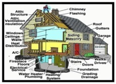 What's Involved in a Home Inspection in Ottawa?   Marketing   Scoop.it