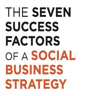 The Importance of Social Business Strategy | Media | Scoop.it