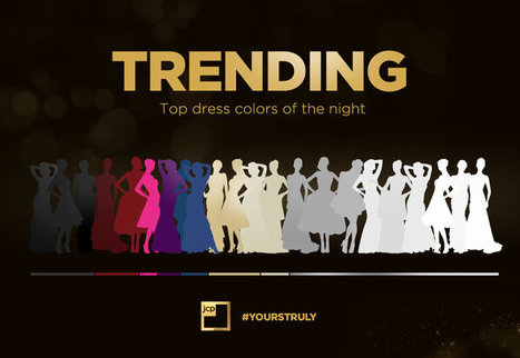 Most Oscars Real-Time Marketing Falls Flat | Sporting Event | Scoop.it