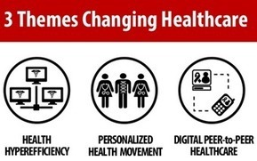 ePatients and Trends Changing Health Care | Health promotion. Social marketing | Scoop.it