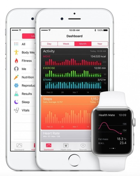 Apple's Updated App Store Guidelines Place Added Scrutiny on mHealth Apps   Disruptive Digital Technology News & Views   Scoop.it