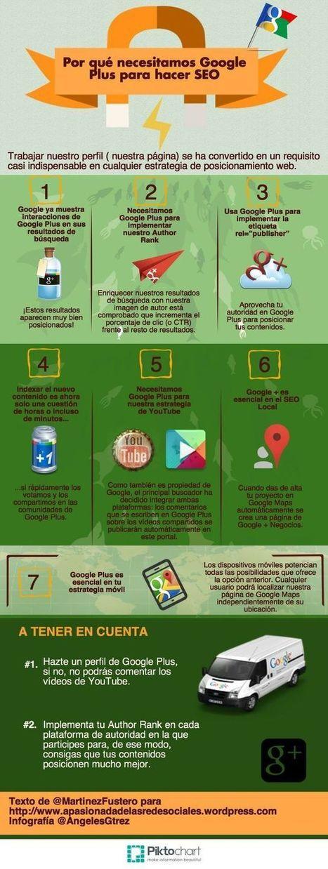 Por qué es necesario Google+ para el SEO (infografía) | Infografias | Scoop.it