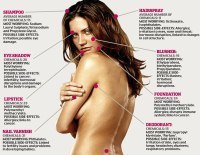 The 515 Chemicals (Most) Women Put on Their Bodies Every Day (Infographic) | Arun Thai Natural Health | Scoop.it