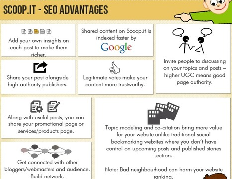 Scoop.It for SEO – A New World of Curation [Infographic] | Time to Learn | Scoop.it