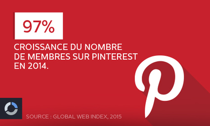 Faut-il publier ses visuels sur Pinterest et/ou Instagram ? | Actualité du marketing digital | Scoop.it