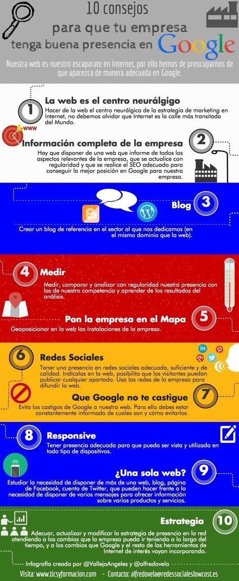 10 consejos para que tu empresa tenga buena presencia en Google #infografia #marketing | Uso inteligente de las herramientas TIC | Scoop.it