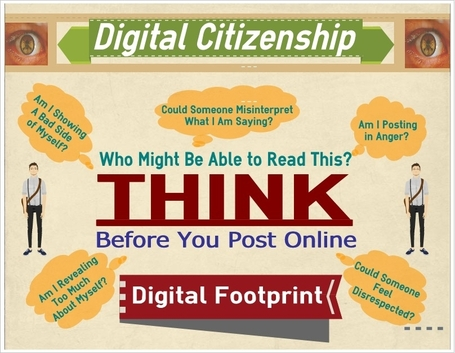 Digital Citizenship | The Slothful Cybrarian | Scoop.it
