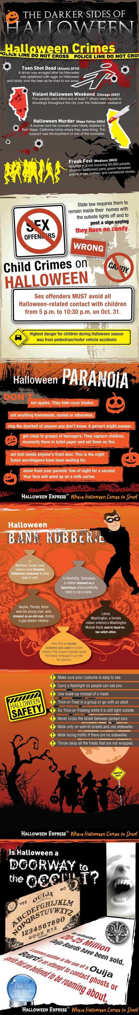 20 Bad & Dark Side Effects of Halloween Event Celebration | All Infographics | All Infographics | Scoop.it
