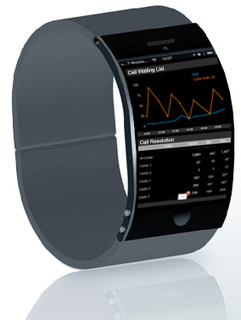 iWatch MyKPIs: Real-Time KPI Delivery to Your Watch? | Business Intelligence & Analytics | Scoop.it