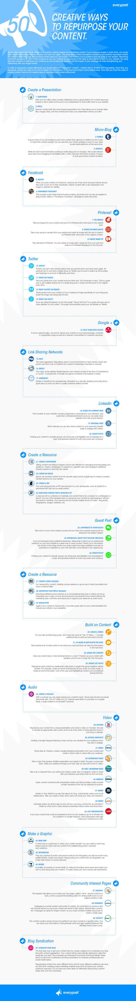 50 Creative Ways To Repurpose Your Content (Infographic) - EveryPost | #TheMarketingTechAlert | educational technology | Scoop.it