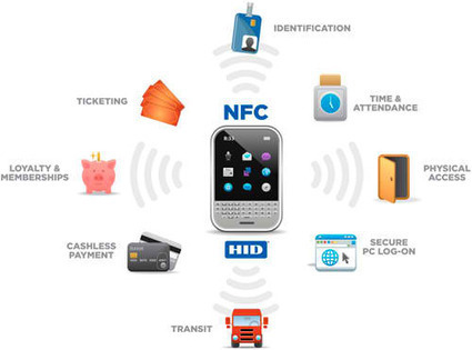 Faisons un point sur la téchnologie NFC qui est disponible sur nos ... | QR Code, NFC... The life without contact ! | Scoop.it