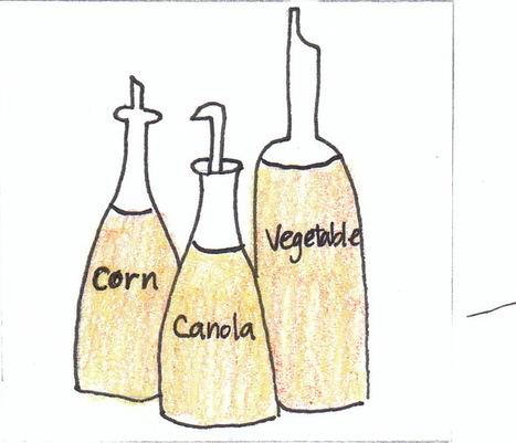 A Primer on Macronutrients | 91299 Nutrition | Scoop.it