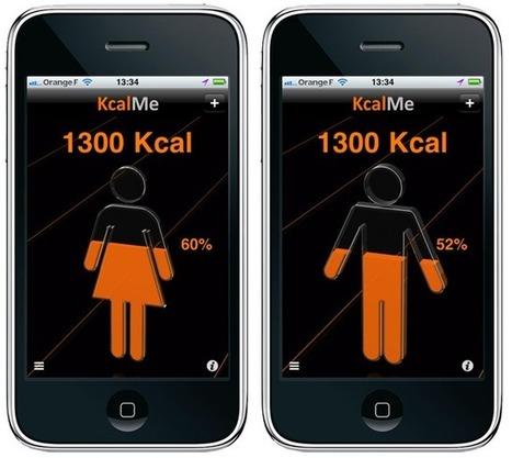 KcalMe : calorimètre 3D sur mobile   Sante,Mutuelle & Assurance   Scoop.it