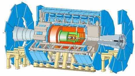 Γιατί το κυνήγι του σωματιδίου Higgs θα είναι πάντοτε ένα παιχνίδι αναμονής | physics4u | Scoop.it