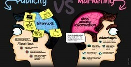 Why Content Marketing Matters? (Infographic) | MarketingHits | Scoop.it