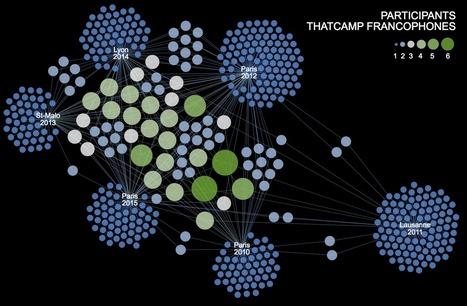 Analyse de réseau : THATCamp et communauté des humanités numériques francophones | SIVVA | Scoop.it