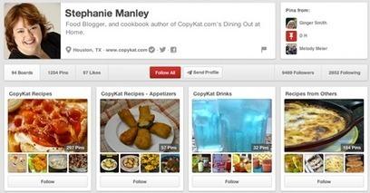 7 maneras de hacer crecer su blog con Pinterest | Herramientas de marketing | Scoop.it