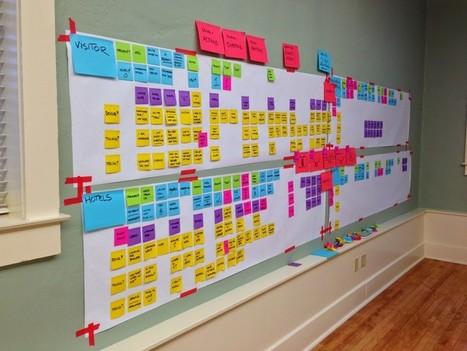 Experience mapping tools. — Pattern | Trucs et Astuces | Scoop.it