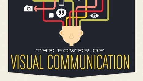 The power of visual communication [infographic] | Educational Technology | Scoop.it