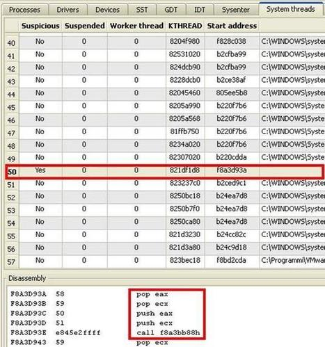 The Kernel-Mode Device Driver Stealth Rootkit - InfoSec Institute | Informática Forense | Scoop.it