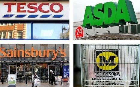Supermarkets exploiting suppliers through their monopsony power | Competition Issues | Scoop.it