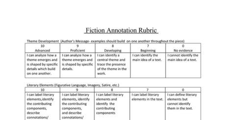 Annotation of Fiction | AdLit | Scoop.it