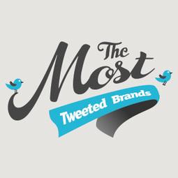 Classement des marques les plus citées sur Twitter | Réseaux sociaux - best practices | Scoop.it