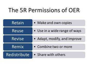 The 5 Rs of designing an OER course - eCampus News | Focus: Online EdTech | Scoop.it