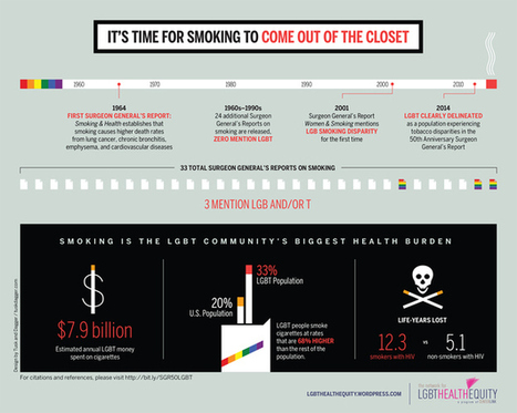 LGBT People In U.S. Spend An Estimated $7.9 Billion Per Year On Cigarettes | Daily Crew | Scoop.it