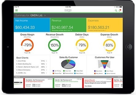 Sage Puts Stake in the Cloud with Sage Live | Strativa | VAR Channel | Scoop.it