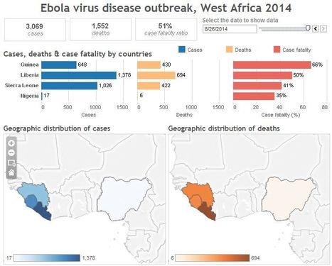 Ignorance of Africa's geography deters tourists fearing Ebola | Global Affairs & Human Geography Digital Knowledge Source | Scoop.it