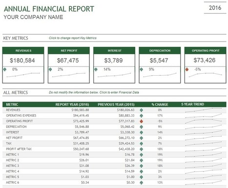 Concours: Gagnez une formation Excel portant sur les plus récentes fonctionnalités – Le CFO masqué | MSExcel | Scoop.it