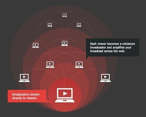 BitTorrent lanzará una aplicación de streaming de vídeo mediante tecnología P2P | @pciudadano | Periodismo Ciudadano | Scoop.it
