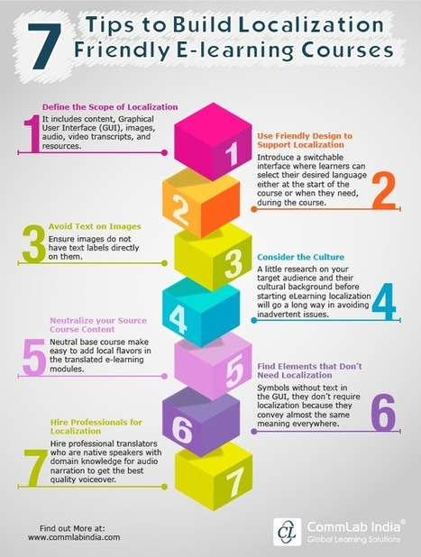 7 Tips to Build Localization Friendly E-learning Courses [Infographic] | eLearning Infographics | Scoop.it