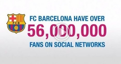 FC Barcelona -2012's top sports club in the world on social networks | futbol | Scoop.it