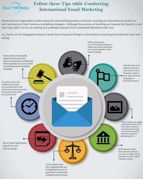 Follow these Tips while Conducting International Email Marketing | Blue Mail Media Inc | Scoop.it