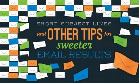 Short Subject Lines For Sweeter Results: Email Marekting Best Practices For 2014 - infographic | INFOGRAPHICS | Scoop.it