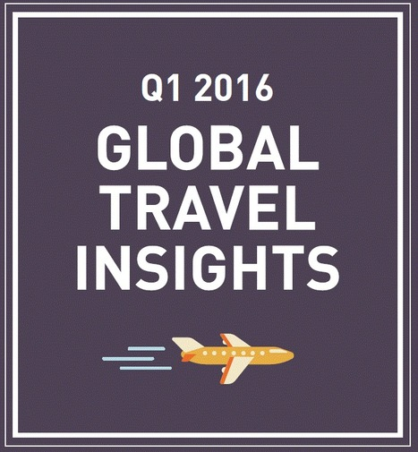 Sojern's Global Travel Insights Report- Q1 2016 | The Insight Files | Scoop.it