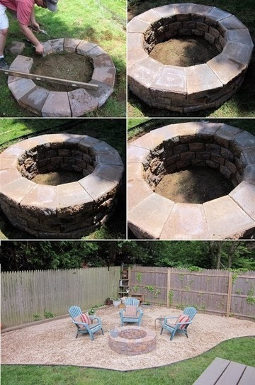 101 Gardening: How to build a simple fire pit | World In Green | Scoop.it